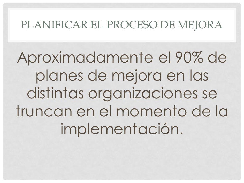PLANIFICAR EL PROCESO DE MEJORA Aproximadamente el 90% de planes de mejora en las distintas organizaciones se truncan en el momento de la implementaci