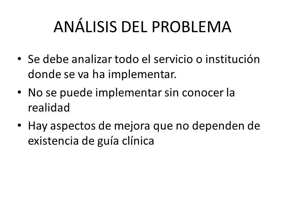 ANÁLISIS DEL PROBLEMA Se debe analizar todo el servicio o institución donde se va ha implementar.