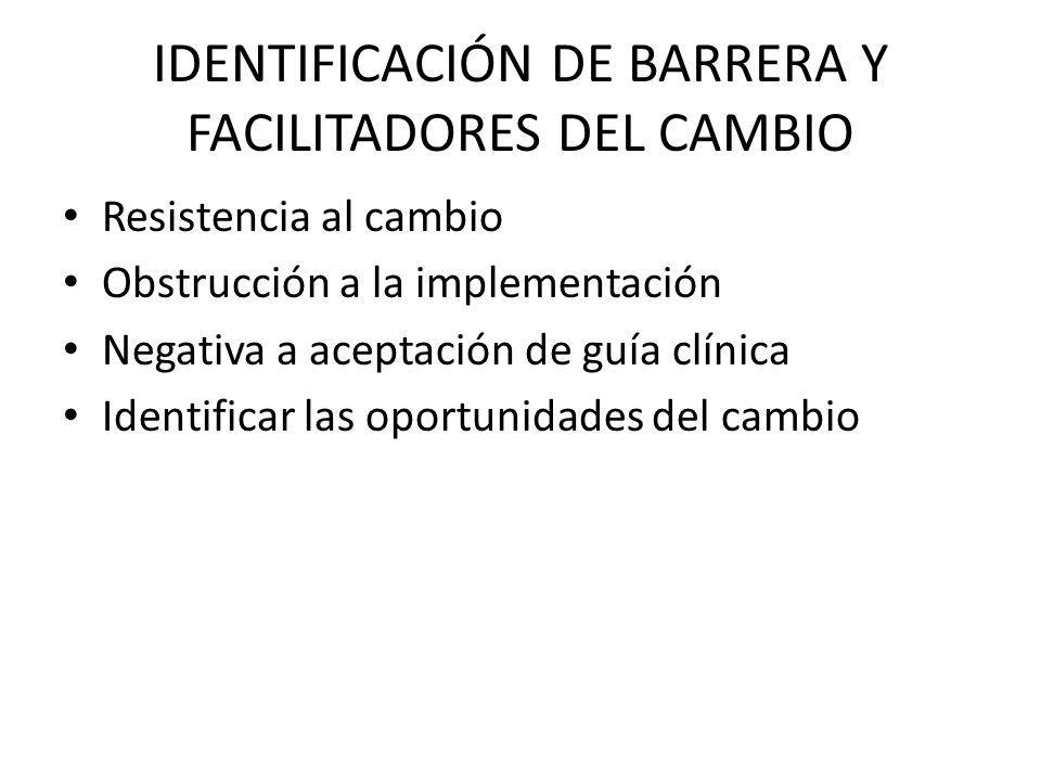 IDENTIFICACIÓN DE BARRERA Y FACILITADORES DEL CAMBIO Resistencia al cambio Obstrucción a la implementación Negativa a aceptación de guía clínica Identificar las oportunidades del cambio