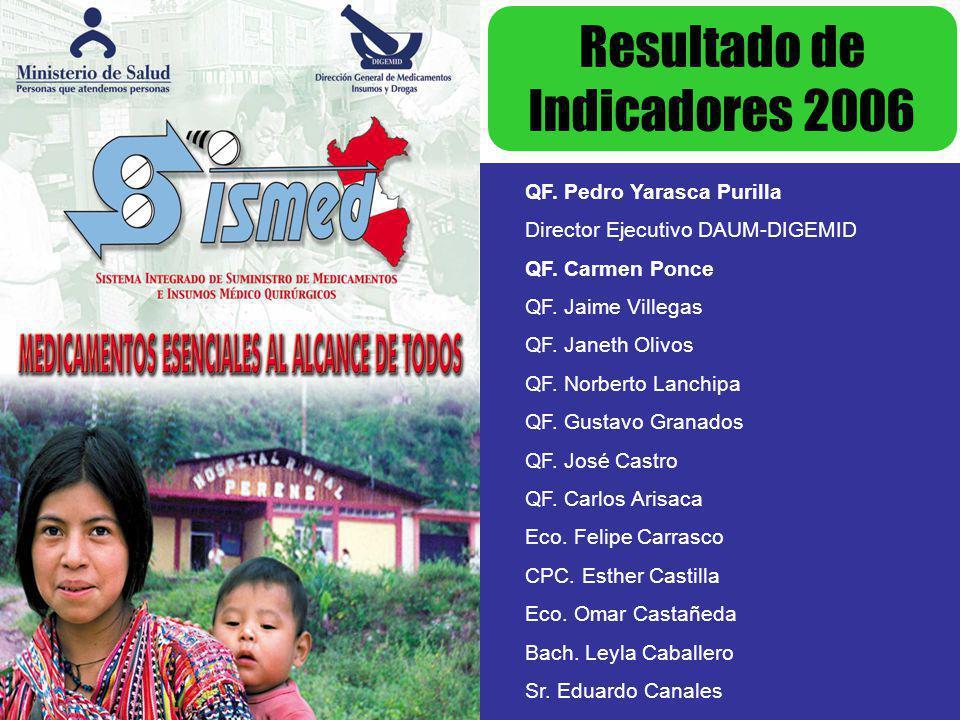 Resultado de Indicadores 2006 QF. Pedro Yarasca Purilla Director Ejecutivo DAUM-DIGEMID QF. Carmen Ponce QF. Jaime Villegas QF. Janeth Olivos QF. Norb