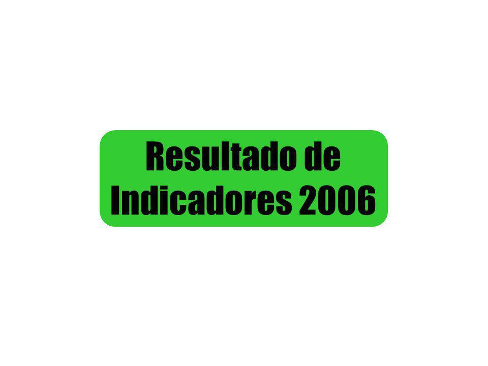 Resultado de Indicadores 2006