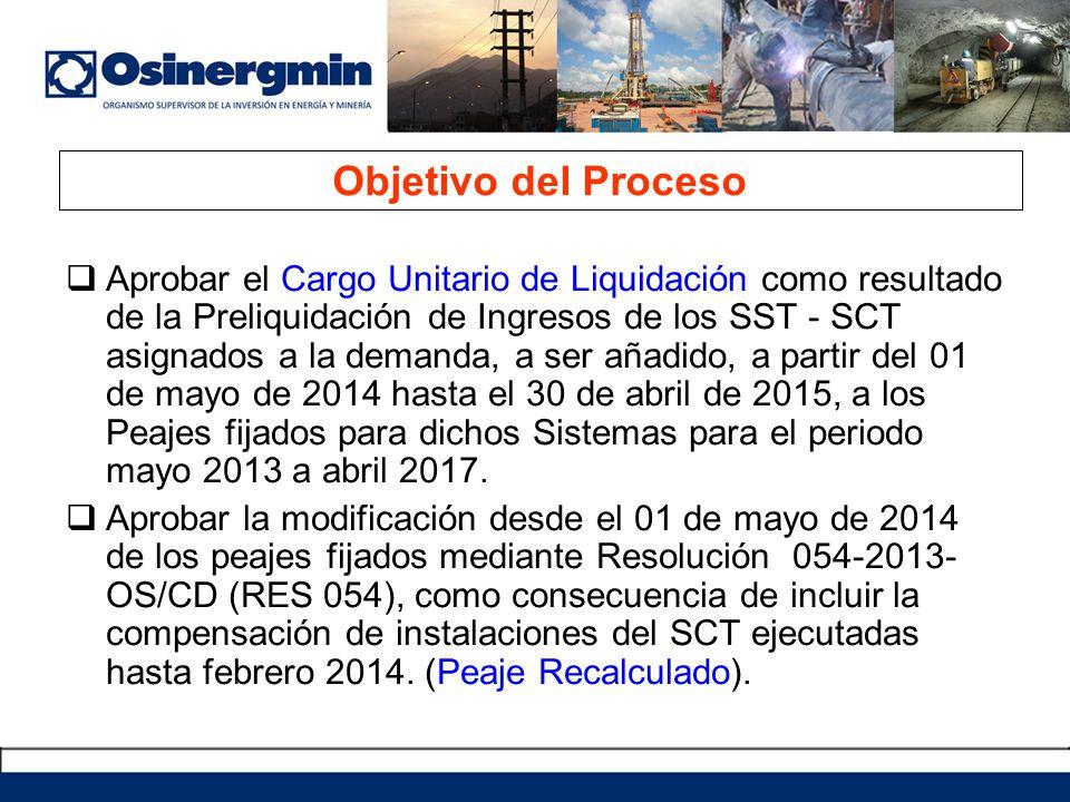 Objetivo del Proceso Aprobar el Cargo Unitario de Liquidación como resultado de la Preliquidación de Ingresos de los SST - SCT asignados a la demanda,