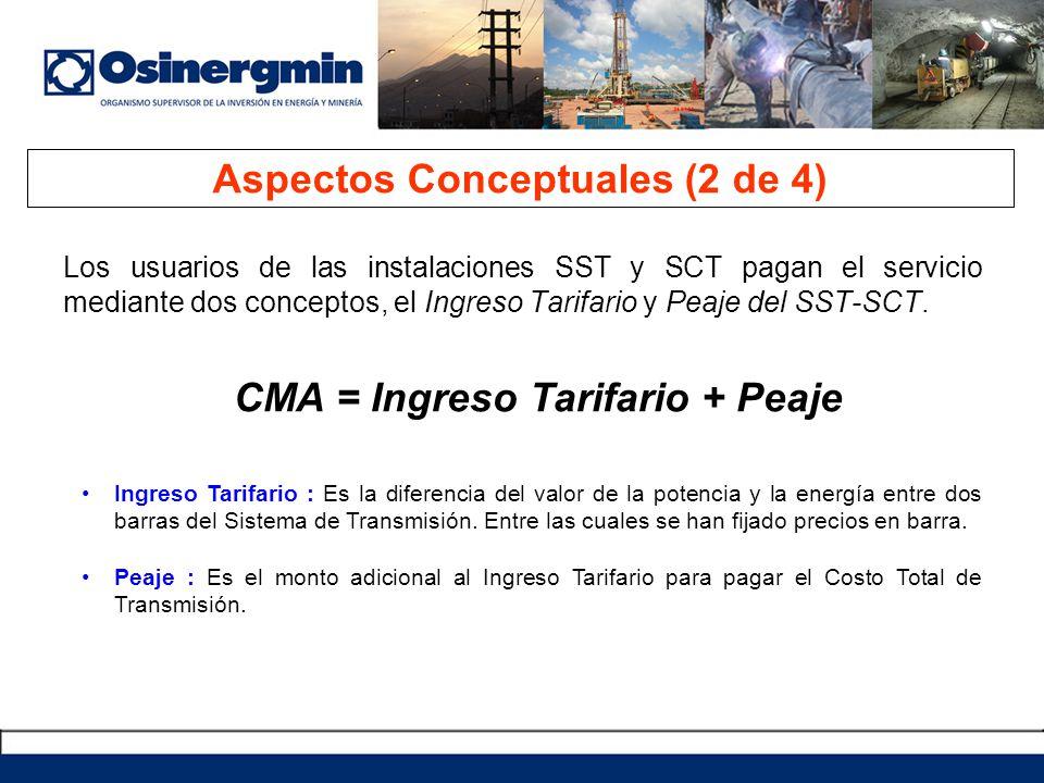 Los usuarios de las instalaciones SST y SCT pagan el servicio mediante dos conceptos, el Ingreso Tarifario y Peaje del SST-SCT. CMA = Ingreso Tarifari