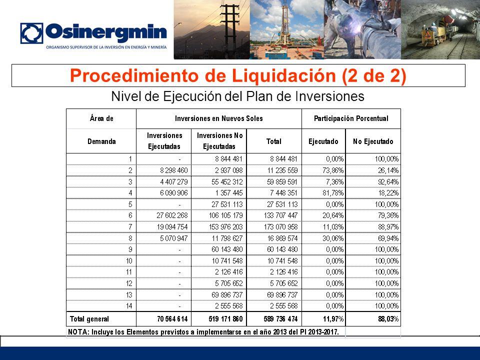 Procedimiento de Liquidación (2 de 2) Nivel de Ejecución del Plan de Inversiones