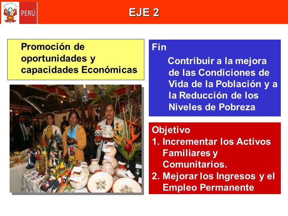 EJE 2 Fin Contribuir a la mejora de las Condiciones de Vida de la Población y a la Reducción de los Niveles de Pobreza Promoción de oportunidades y ca