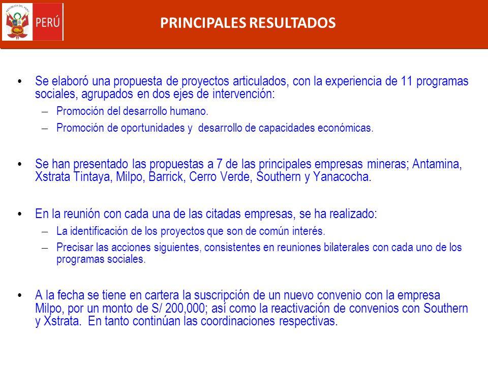 PRINCIPALES RESULTADOS Se elaboró una propuesta de proyectos articulados, con la experiencia de 11 programas sociales, agrupados en dos ejes de interv