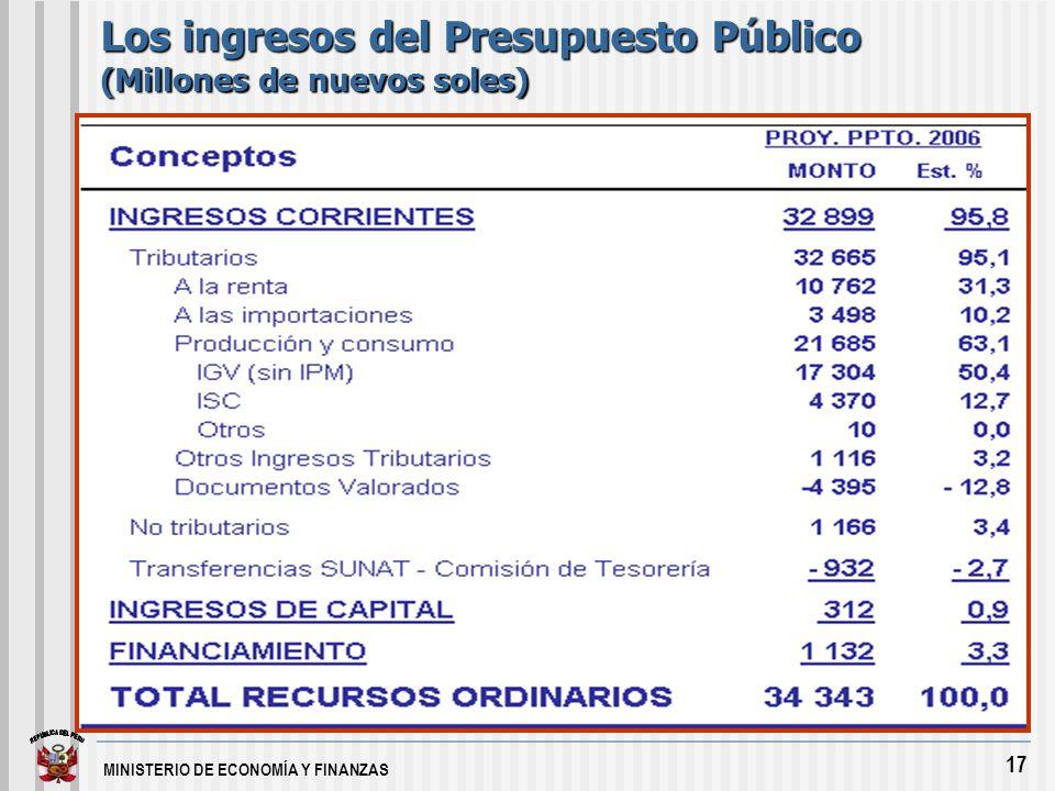 MINISTERIO DE ECONOMÍA Y FINANZAS 17 Los ingresos del Presupuesto Público (Millones de nuevos soles)