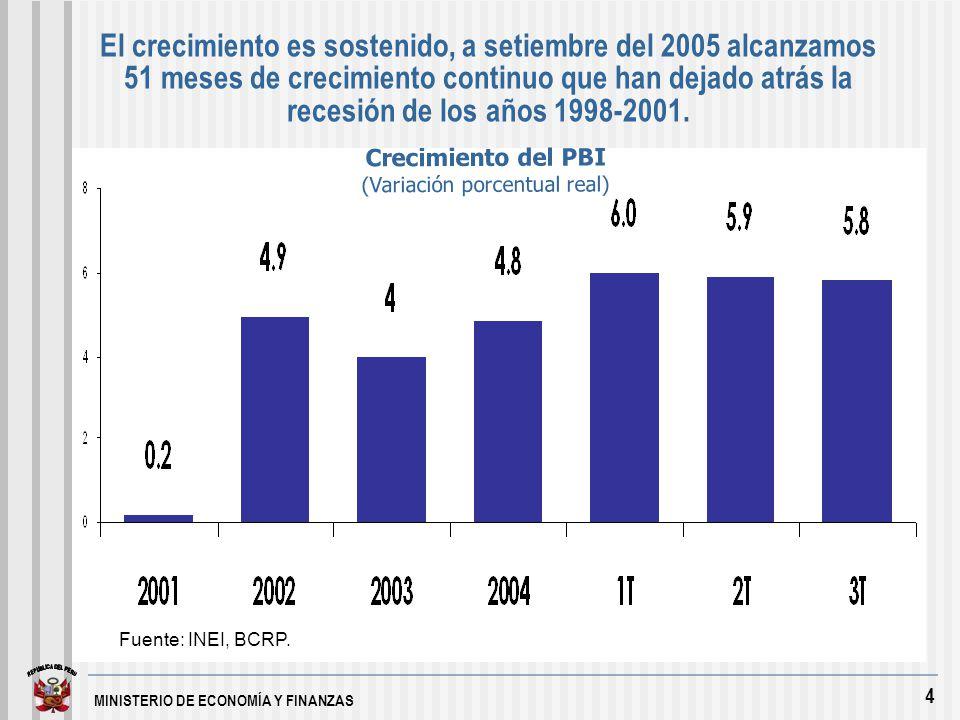 MINISTERIO DE ECONOMÍA Y FINANZAS 4 El crecimiento es sostenido, a setiembre del 2005 alcanzamos 51 meses de crecimiento continuo que han dejado atrás la recesión de los años 1998-2001.
