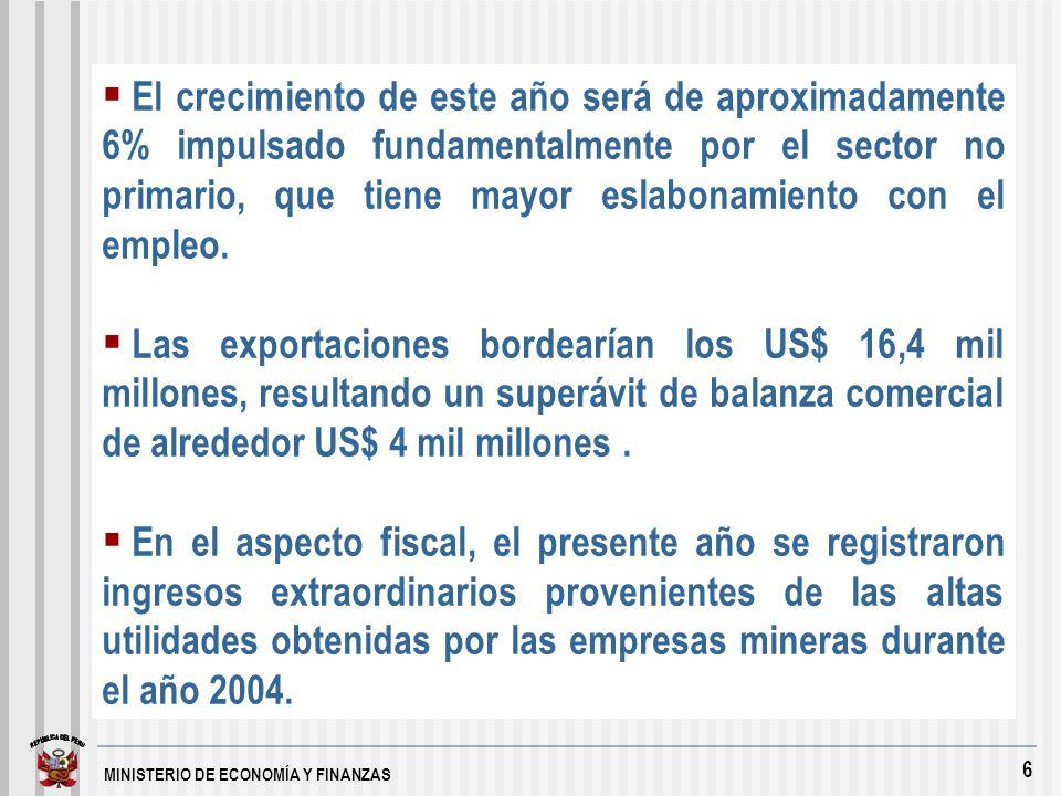 MINISTERIO DE ECONOMÍA Y FINANZAS 7 Fuente: BCRP En términos de los sectores de demanda, el crecimiento es liderado por las exportaciones y la inversión privada PBI: Oferta / Demanda