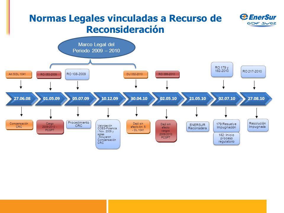 Normas Legales vinculadas a Recurso de Reconsideración 27.06.0801.05.0905.07.0910.12.0930.04.1002.05.1021.05.1002.07.1027.08.10 Art 5 DL 1041 RO 108-2009 DU 032-2010 ENERSUR Reconsidera RO 217-2010 Compensación CRC Cargo 2009/2010 - PCSPT Dejó sin efecto cargos 2009/2010 PCSPT Valorización COES-Potencia / Nov.