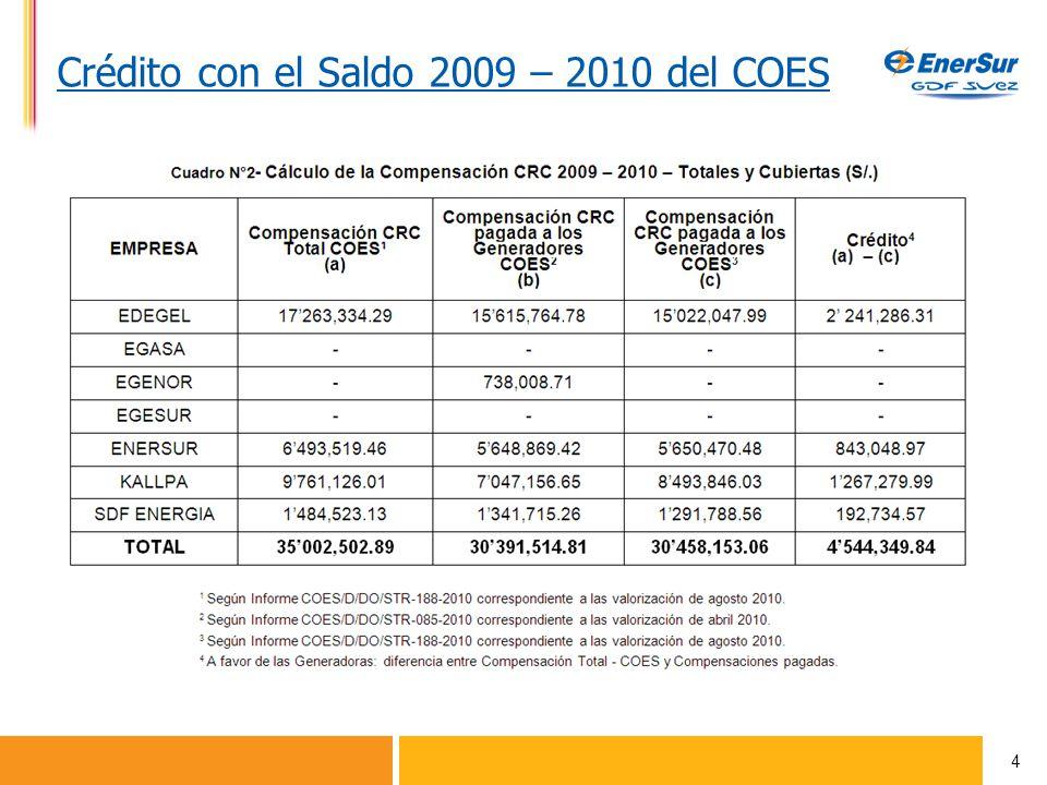 4 Crédito con el Saldo 2009 – 2010 del COES