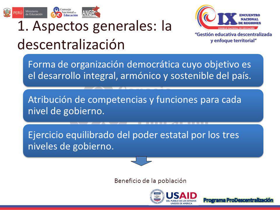 Hitos de la descentralización 2002-2005 2006-2011 2012 …… Inicio del proceso Shock descentralizador Gestión Descentralizada Referéndum 1ª.