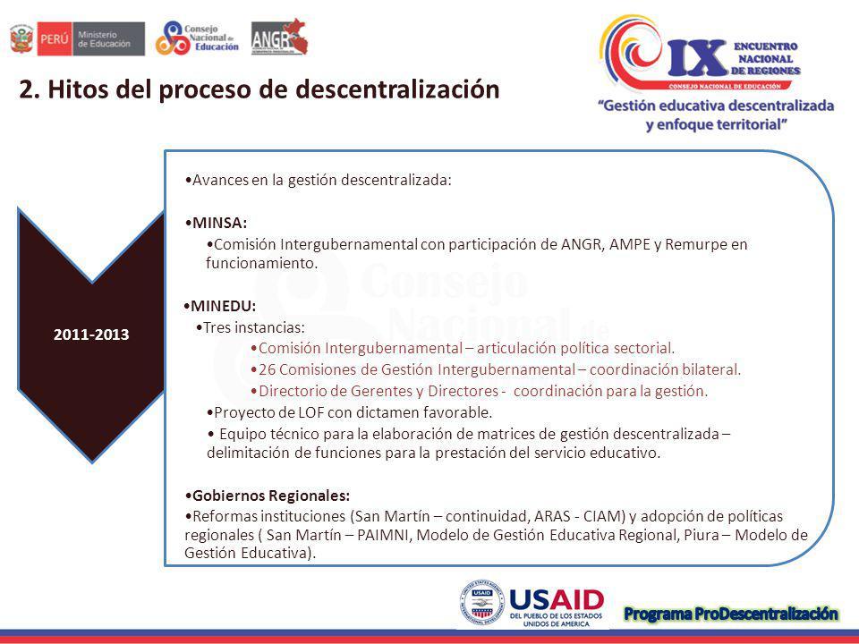 2011-2013 Avances en la gestión descentralizada: MINSA: Comisión Intergubernamental con participación de ANGR, AMPE y Remurpe en funcionamiento.