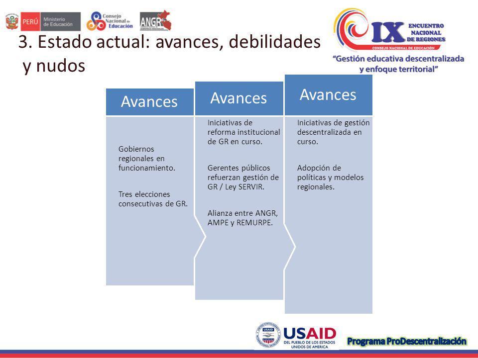 3.Estado actual: avances, debilidades y nudos Iniciativas de gestión descentralizada en curso.