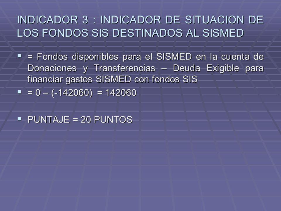 INDICADOR 3 : INDICADOR DE SITUACION DE LOS FONDOS SIS DESTINADOS AL SISMED = Fondos disponibles para el SISMED en la cuenta de Donaciones y Transferencias – Deuda Exigible para financiar gastos SISMED con fondos SIS = Fondos disponibles para el SISMED en la cuenta de Donaciones y Transferencias – Deuda Exigible para financiar gastos SISMED con fondos SIS = 0 – (-142060) = 142060 = 0 – (-142060) = 142060 PUNTAJE = 20 PUNTOS PUNTAJE = 20 PUNTOS