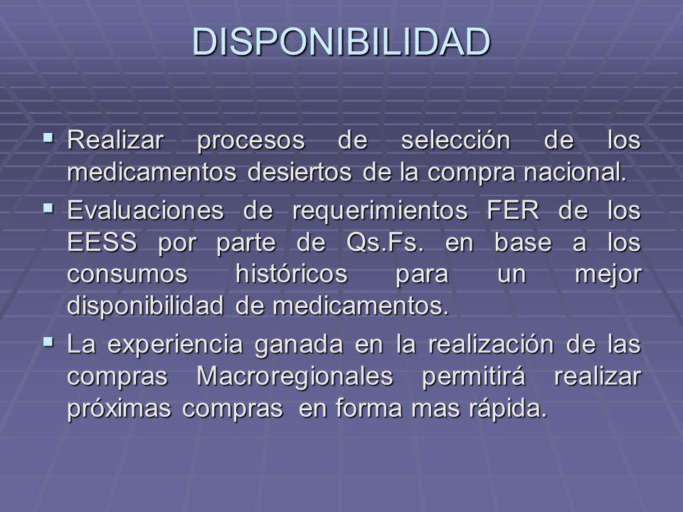 DISPONIBILIDAD Realizar procesos de selección de los medicamentos desiertos de la compra nacional.