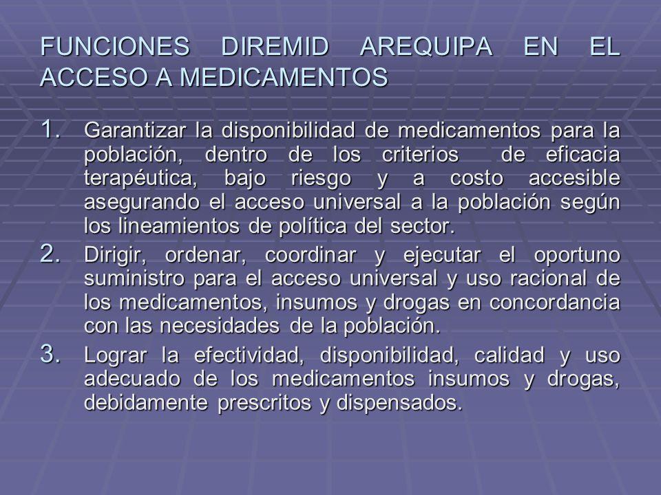 FUNCIONES DIREMID AREQUIPA EN EL ACCESO A MEDICAMENTOS 1.
