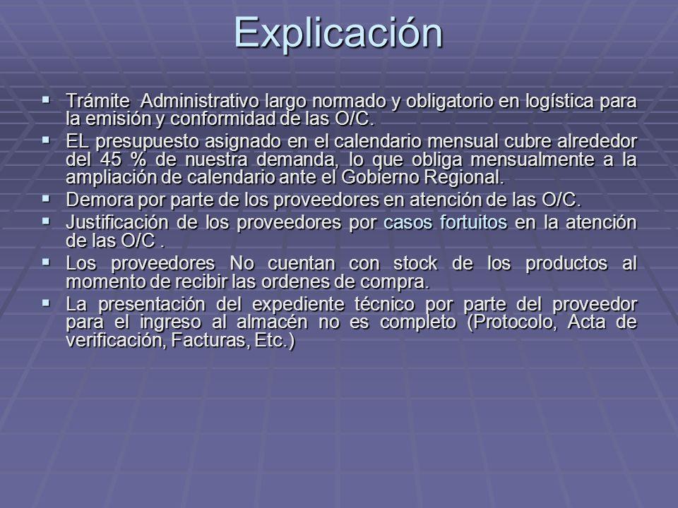 Explicación Trámite Administrativo largo normado y obligatorio en logística para la emisión y conformidad de las O/C.