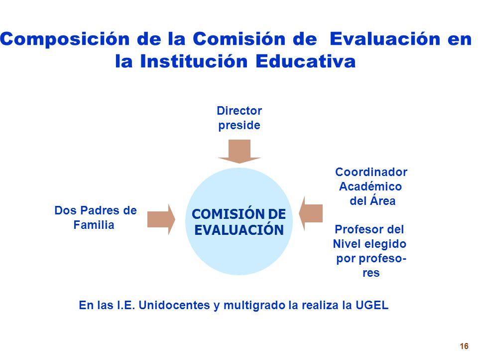 15 Responsabilidades de la UGEL y DRE Publicar la relación de plazas vacantes.