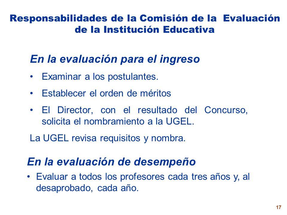 16 Composición de la Comisión de Evaluación en la Institución Educativa COMISIÓN DE EVALUACIÓN Director preside Coordinador Académico del Área Profeso