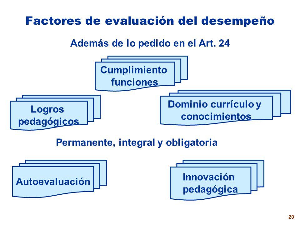 19 Criterios para evaluación de desempeño y ascenso Formación Desempeño Méritos Experiencia Idoneidad profesional Compromiso ético Ley Nº 29062 art. 2