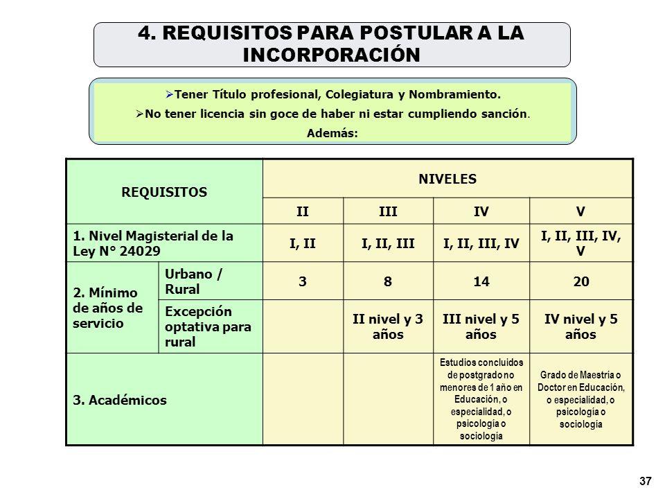 36 3 A)En el Ministerio de Educación: Expertos y Técnicos Instituciones especializadas de alto nivel académico: B)En cada Dirección Regional de Educac