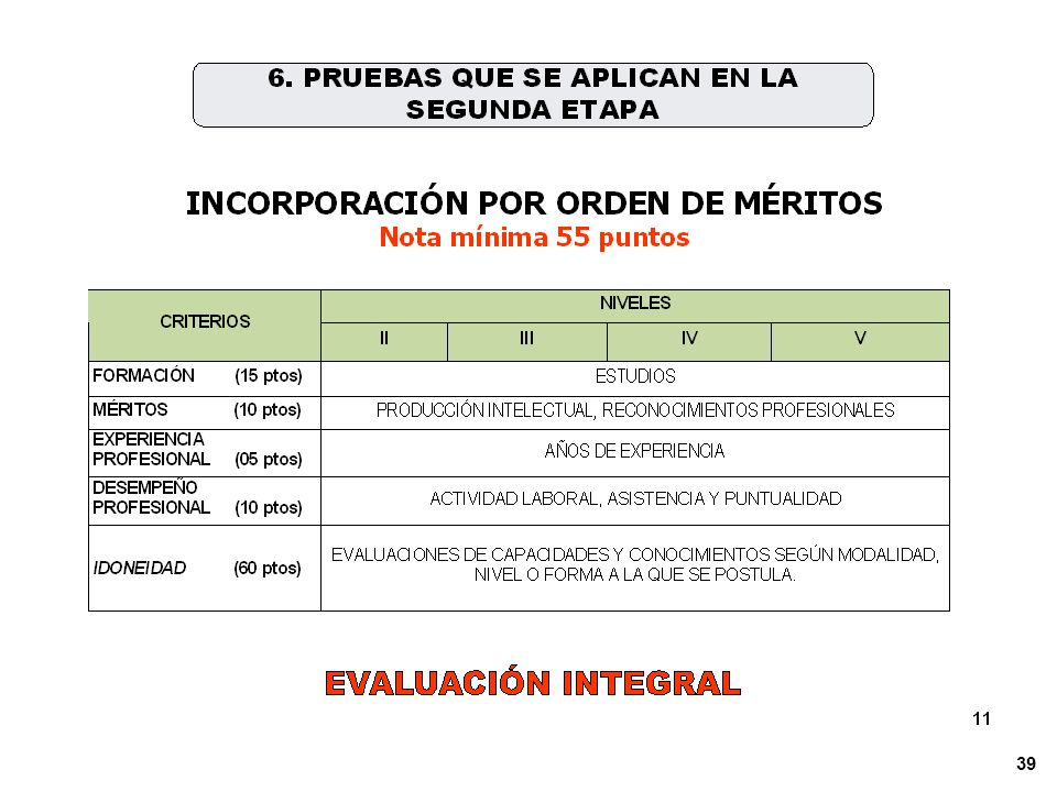 38 En la fecha señalada en la convocatoria se aplicará a todos los profesores postulantes la Prueba Nacional Clasificatoria, a cargo del Ministerio de