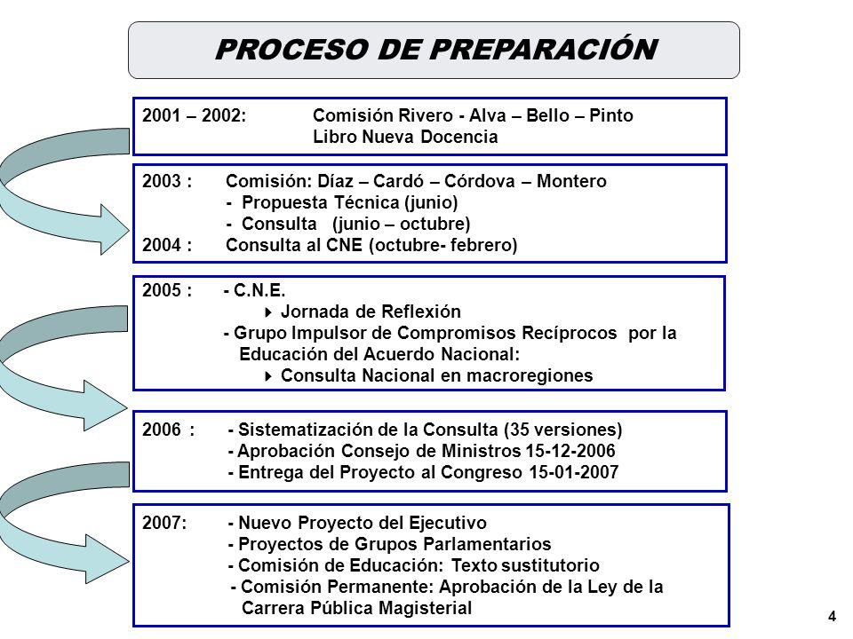 34 Profesor nombrado de Educación Básica Regular de los niveles educativos de Inicial, Primaria y Secundaria.