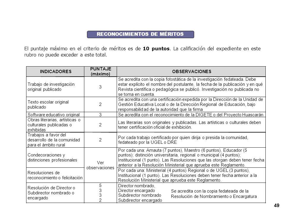 48 TABLA DE EVALUACIÓN DEL EXPEDIENTE PARA TODOS LOS NIVELES MAGISTERIALES FORMACIÓN El puntaje máximo en el criterio de Formación es de 15 puntos. La