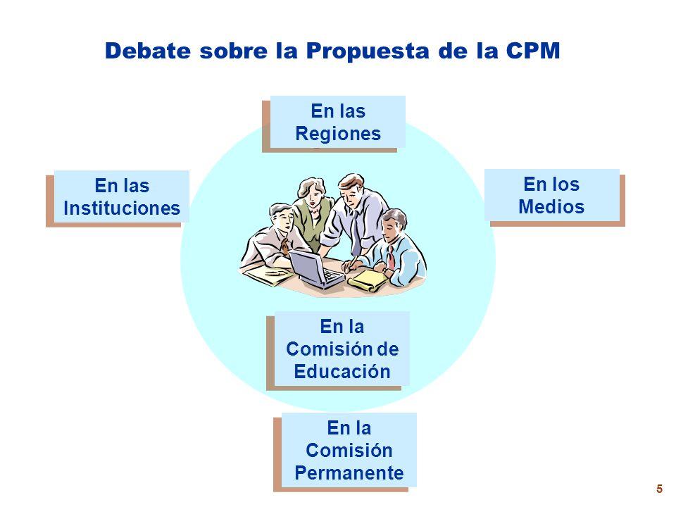 5 Debate sobre la Propuesta de la CPM En las Instituciones En las Instituciones En las Regiones En las Regiones En los Medios En los Medios En la Comisión Permanente En la Comisión Permanente En la Comisión de Educación En la Comisión de Educación