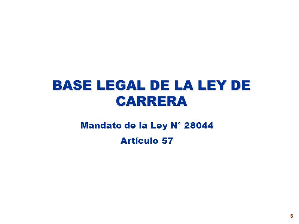 6 BASE LEGAL DE LA LEY DE CARRERA Mandato de la Ley N° 28044 Artículo 57
