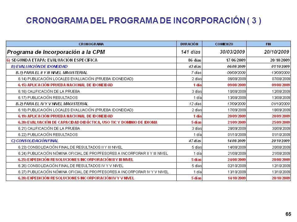 64 CRONOGRAMA DEL PROGRAMA DE INCORPORACIÓN ( 2 )