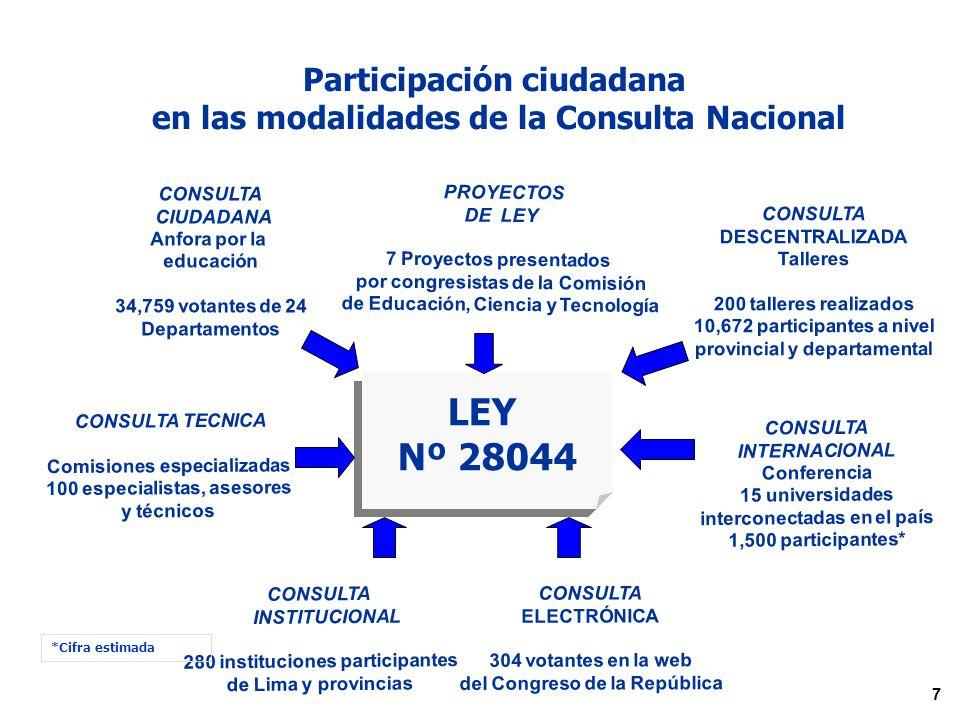 17 Responsabilidades de la Comisión de la Evaluación de la Institución Educativa En la evaluación para el ingreso Examinar a los postulantes.