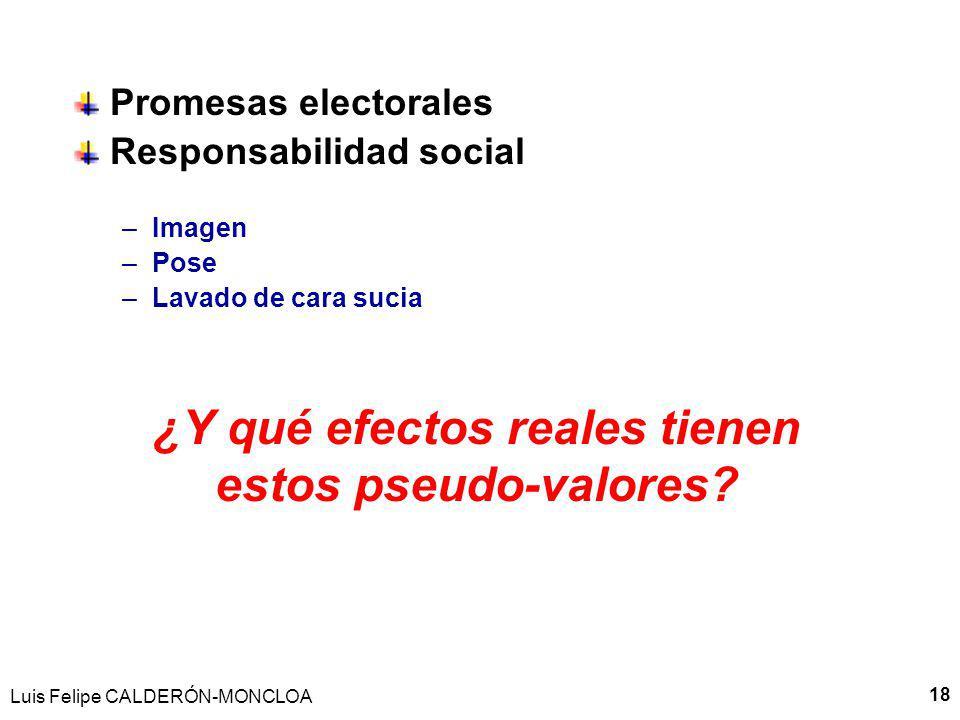 Luis Felipe CALDERÓN-MONCLOA 18 Promesas electorales Responsabilidad social –Imagen –Pose –Lavado de cara sucia ¿Y qué efectos reales tienen estos pseudo-valores?