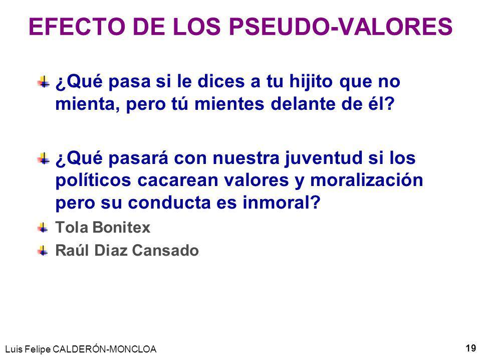 Luis Felipe CALDERÓN-MONCLOA 19 EFECTO DE LOS PSEUDO-VALORES ¿Qué pasa si le dices a tu hijito que no mienta, pero tú mientes delante de él.