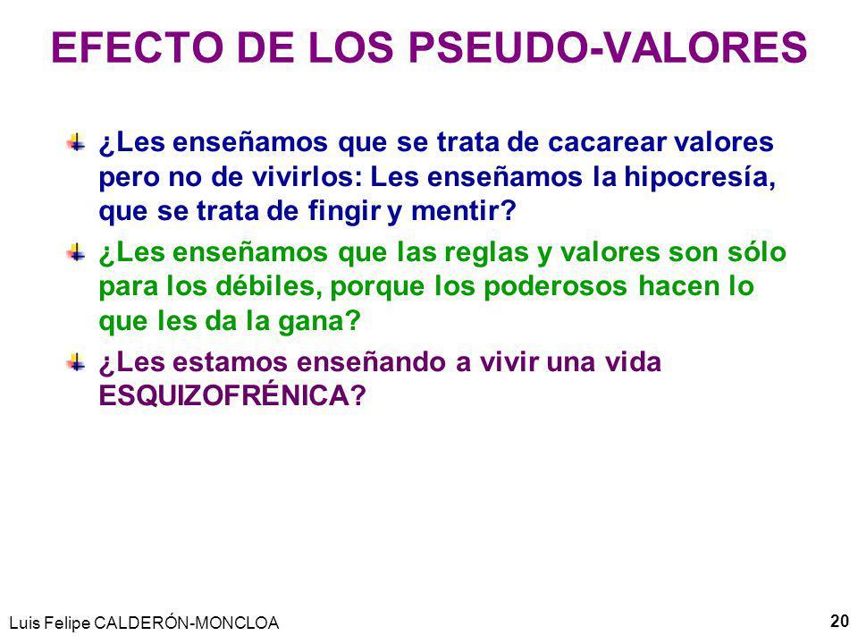 Luis Felipe CALDERÓN-MONCLOA 20 EFECTO DE LOS PSEUDO-VALORES ¿Les enseñamos que se trata de cacarear valores pero no de vivirlos: Les enseñamos la hip