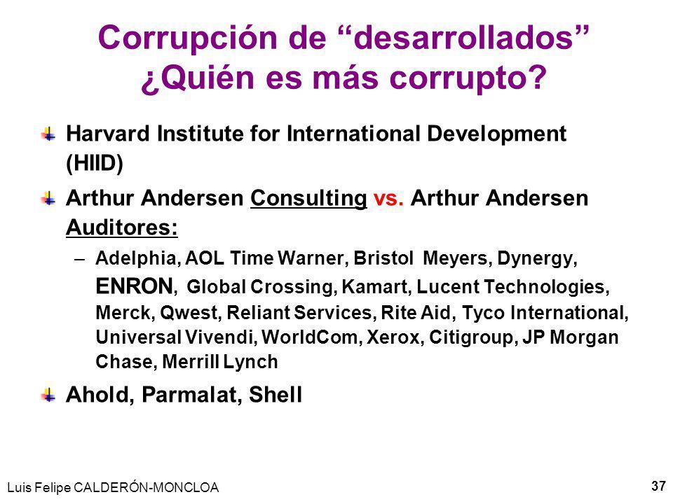 Luis Felipe CALDERÓN-MONCLOA 37 Corrupción de desarrollados ¿Quién es más corrupto.