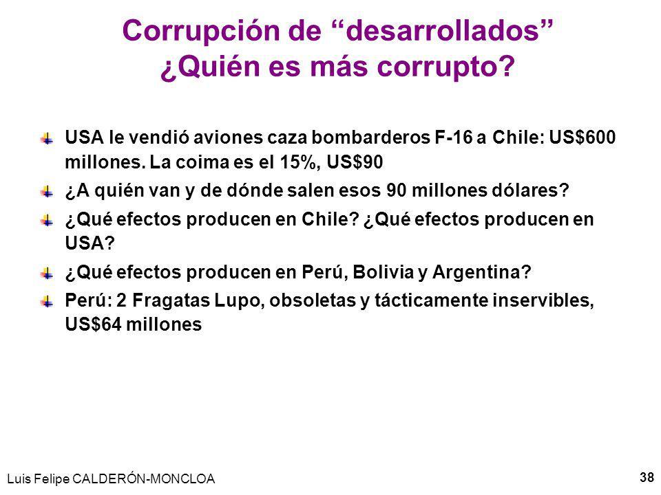 Luis Felipe CALDERÓN-MONCLOA 38 Corrupción de desarrollados ¿Quién es más corrupto.