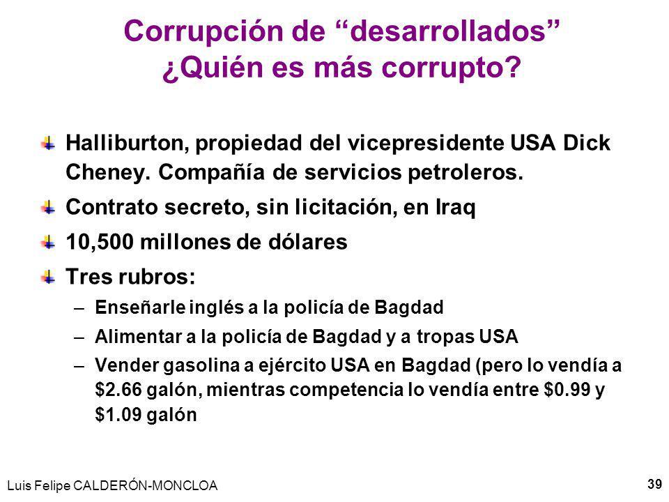 Luis Felipe CALDERÓN-MONCLOA 39 Corrupción de desarrollados ¿Quién es más corrupto.