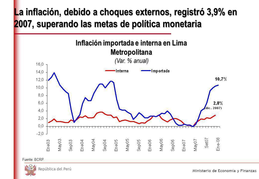 Ministerio de Economía y Finanzas República del Perú Inflación importada e interna en Lima Metropolitana (Var. % anual) Fuente: BCRP. La inflación, de