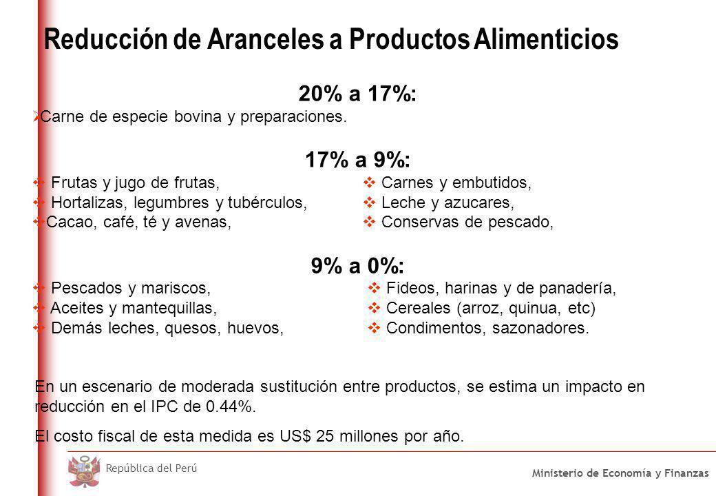 Ministerio de Economía y Finanzas República del Perú 20% a 17%: Carne de especie bovina y preparaciones. 17% a 9%: Frutas y jugo de frutas, Carnes y e