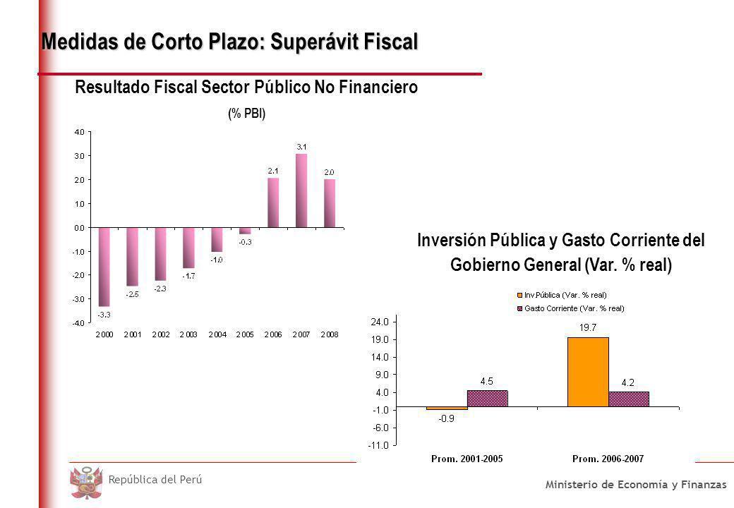 Ministerio de Economía y Finanzas República del Perú Medidas de Corto Plazo: Superávit Fiscal Resultado Fiscal Sector Público No Financiero (% PBI) In