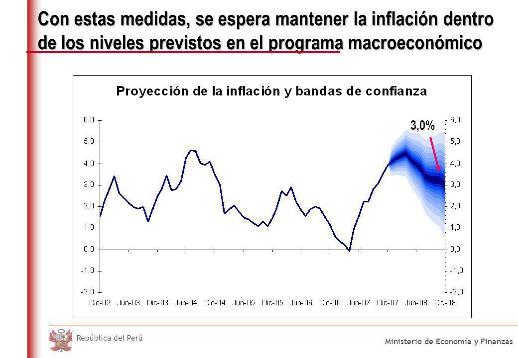 Ministerio de Economía y Finanzas República del Perú Con estas medidas, se espera mantener la inflación dentro de los niveles previstos en el programa
