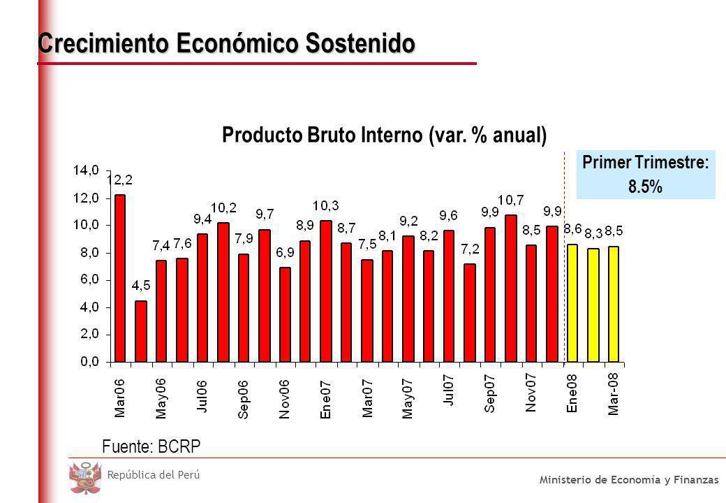 Ministerio de Economía y Finanzas República del Perú Crecimiento Económico Sostenido Producto Bruto Interno (var. % anual) Primer Trimestre: 8.5% Fuen