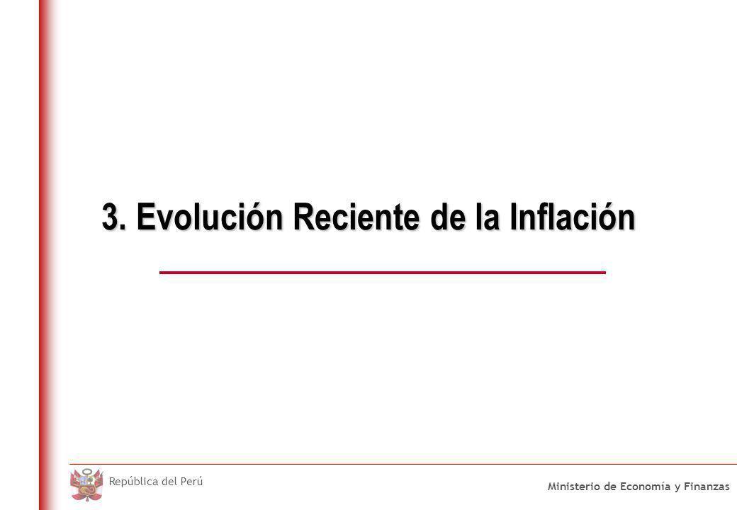 Ministerio de Economía y Finanzas República del Perú 3. Evolución Reciente de la Inflación