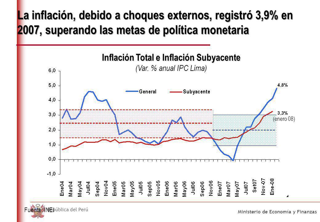 Ministerio de Economía y Finanzas República del Perú Fuente: INEI Inflación Total e Inflación Subyacente (Var. % anual IPC Lima) La inflación, debido