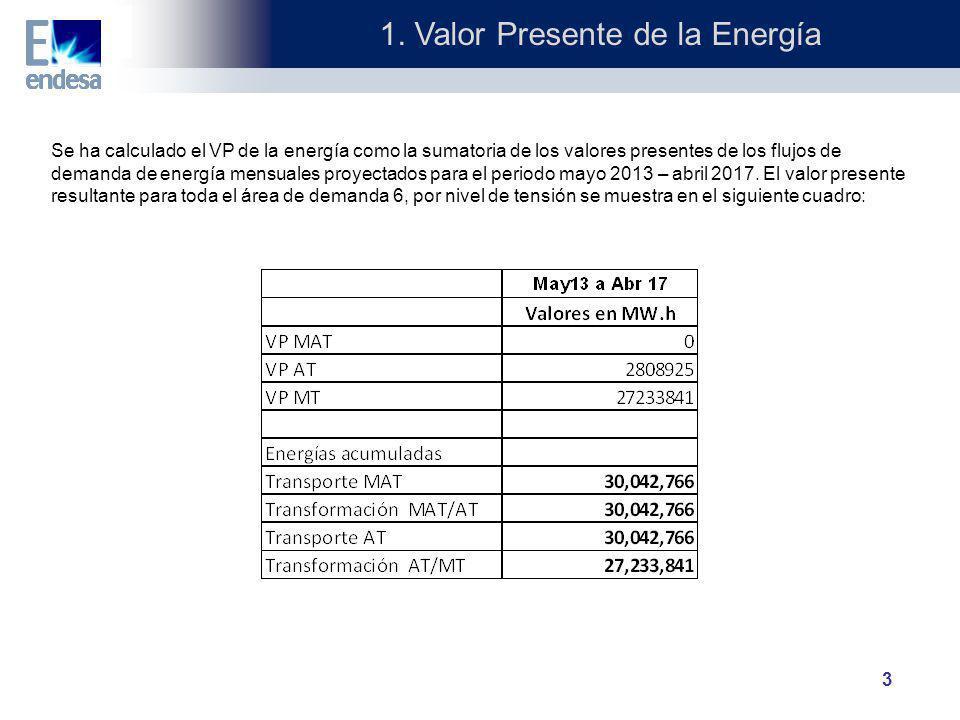 3 Se ha calculado el VP de la energía como la sumatoria de los valores presentes de los flujos de demanda de energía mensuales proyectados para el per