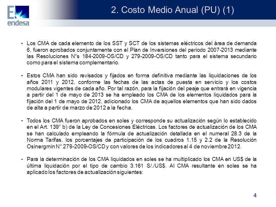 4 2. Costo Medio Anual (PU) (1) Los CMA de cada elemento de los SST y SCT de los sistemas eléctricos del área de demanda 6, fueron aprobados conjuntam