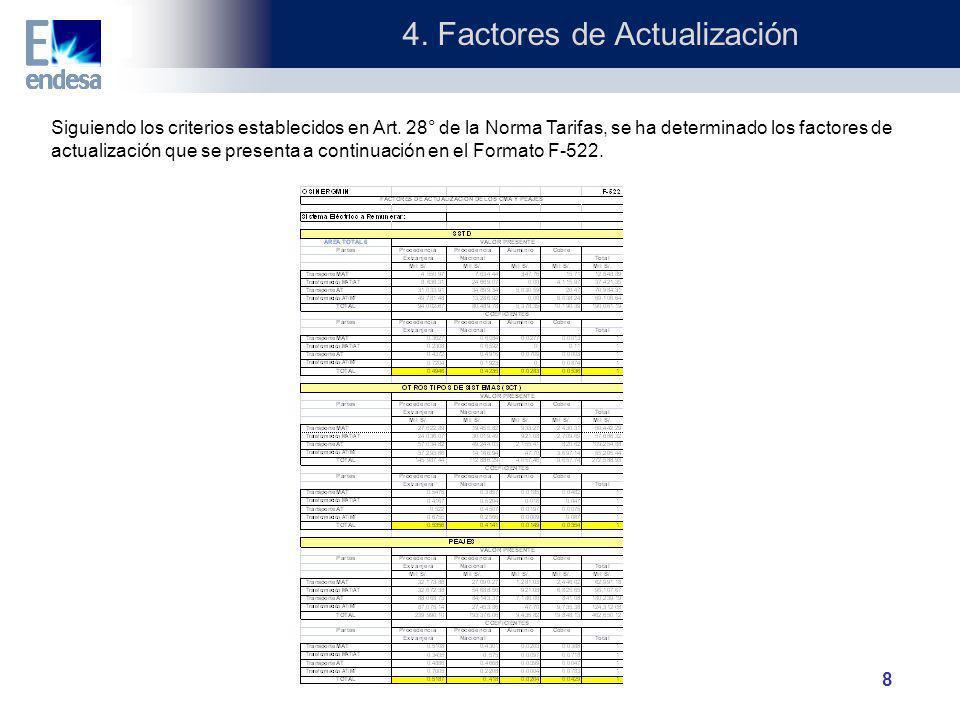 8 4. Factores de Actualización Siguiendo los criterios establecidos en Art. 28° de la Norma Tarifas, se ha determinado los factores de actualización q