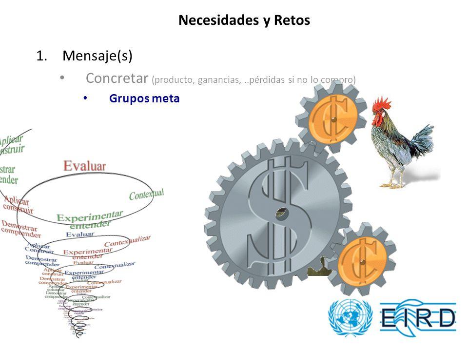 Necesidades y Retos 1.Mensaje(s) Concretar (producto, ganancias,..pérdidas si no lo compro) Grupos meta
